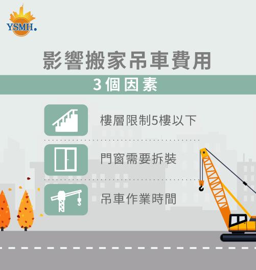影響吊車搬家費用的3個因素-台中搬家推薦