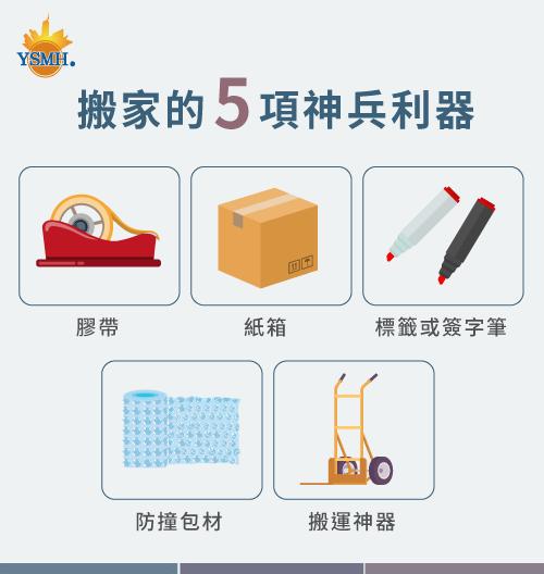 搬家前必備的5項物品讓您輕鬆搬家-台中搬家推薦